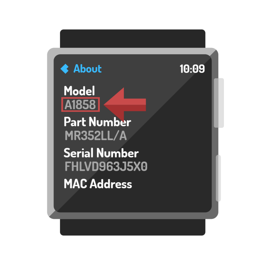 An image of the settings page of an Apple Watch. A red arrow is pointing toward the part number within a red box